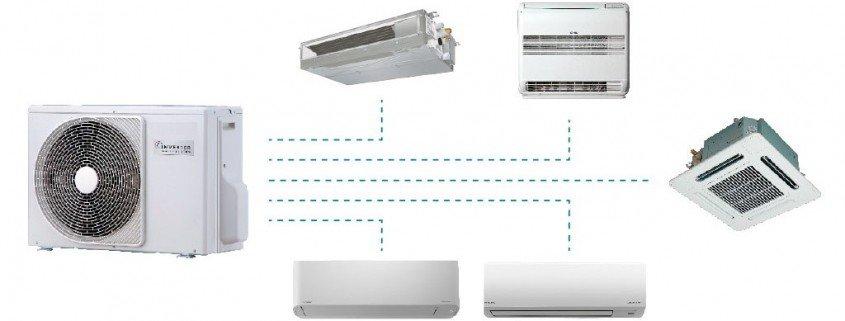 Multisplit légkondicionáló